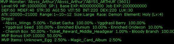 [NEW] MVP Custom Guild Dungeon Mvpabyssarthura